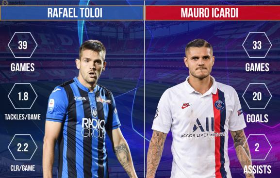 Rafael Toloi vs Mauro Icardi Atalanta vs Paris Saint-Germain