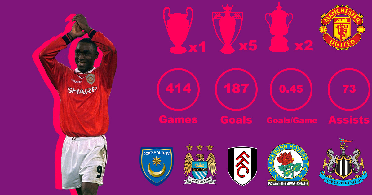 Cole Premier League Stats