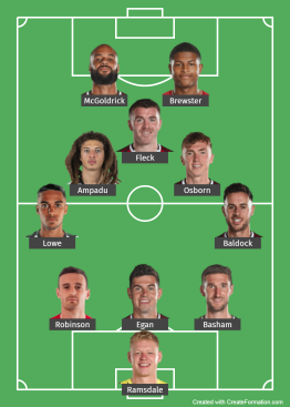 Sheffield United Probable line up