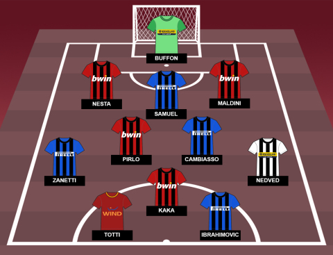 Italian Serie A Team of the 2000s: Best XI of the decade