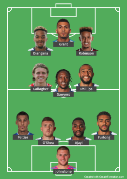 West Brom probable line up