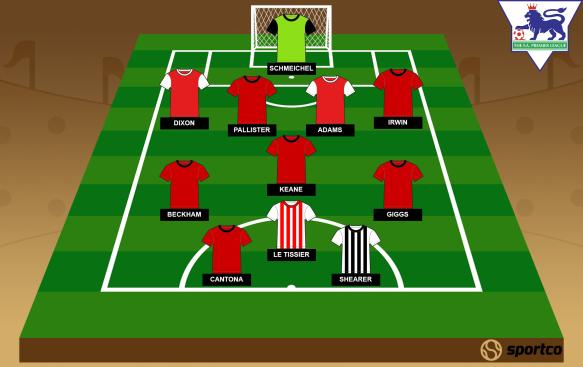Premier League Team of the 1990s