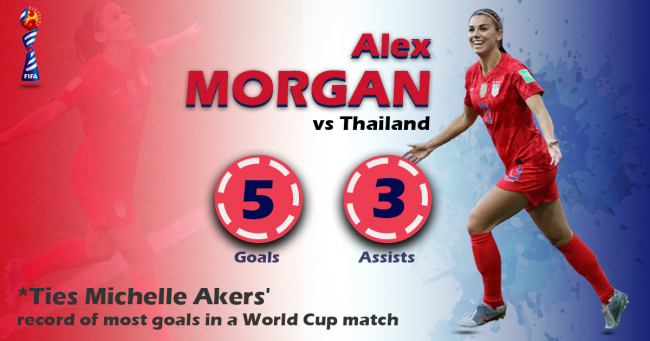Alex Morgan records USWNT