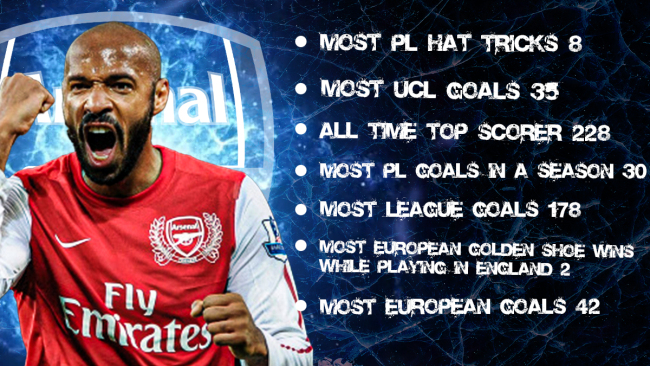 Thierry Henry Arsenal records