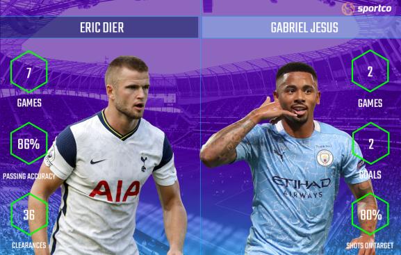 Eric Dier vs Gabriel Jesus stats for 2020/21 premier league season