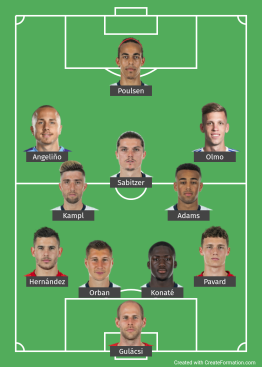 RB Leipzig probable XI against B.Munich