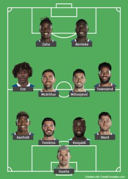 Palace probable line up