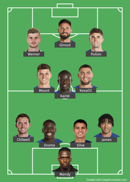 Chelsea probable Line up