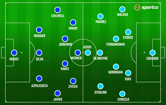Man City vs Chelsea UCL Final Predicted Line up