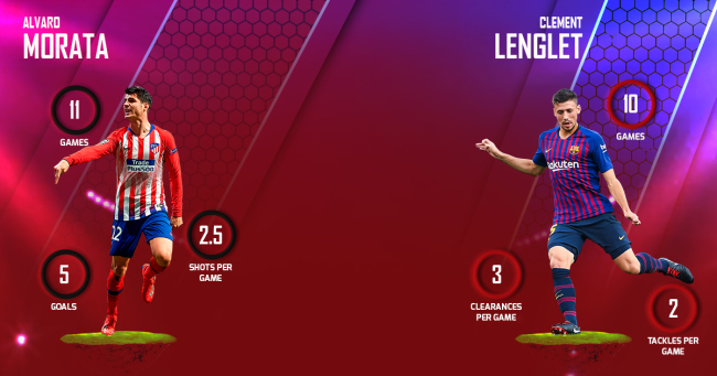 Morata Lenglet Atletico Madrid vs FC Barcelona