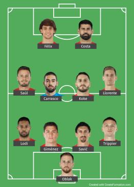 Athletico Madrid probable line up vs Barcelona