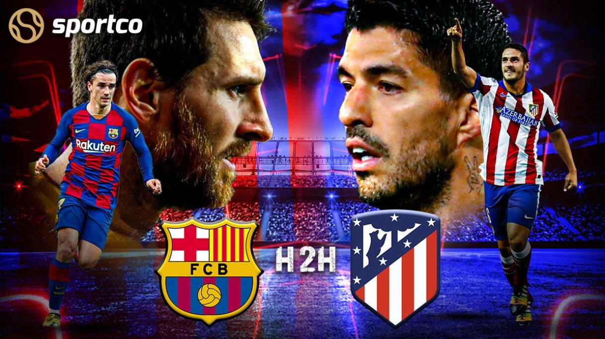 Barcelona Vs Atletico Madrid 8th May 2021 Head To Head Record H2h Stats History Past Results Last Match 2020 Next Match Prediction