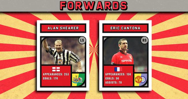 Forwards Premier League Team of the 1990s