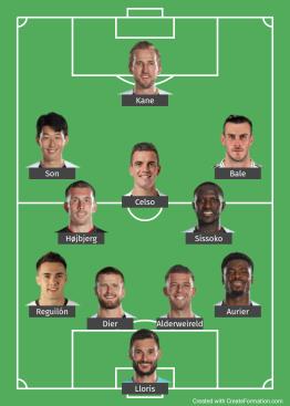 Tottenham Hotspurs probable line up against Man City