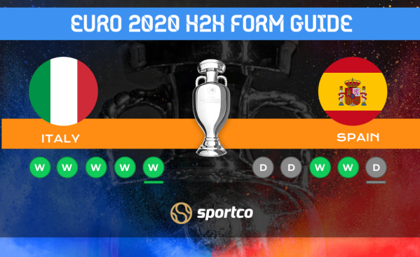 italy vs Spain Euro 2020 Form Guide