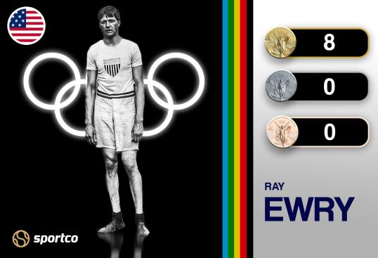 Ray Ewry Olympics
