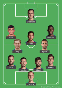Barcelona probable line up vs Athletico Madrid