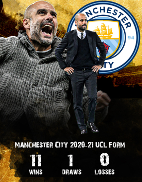 Man City form in UCL 2020-21 season