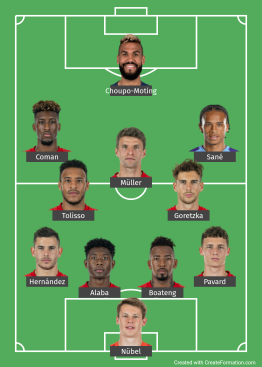 Bayern Munich probable XI