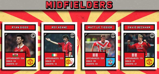 Midfielders Premier League Team of the 1990s